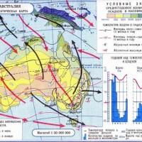 Основные климатические пояса Австралии